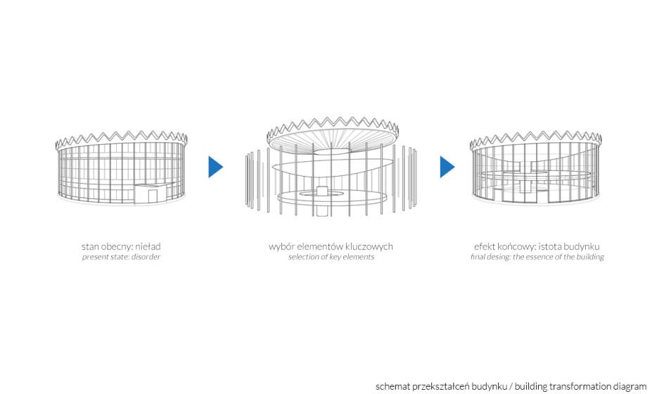 Changing-the-Face-2013-Rotunda-Warsaw-konkurs-Adamiczka-Consulting (5)