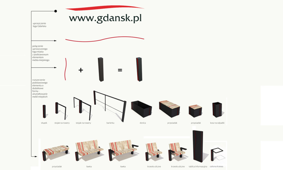 projekt mebli miejskich Gdańsk schemat