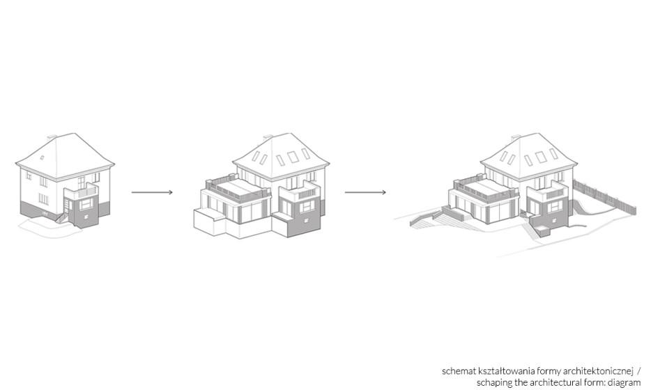 Rozbudowa domu jednorodzinnego - Willa na Biskupinie Wrocław projekt / realizacja 2014 Adamiczka Consulting (4) schemat