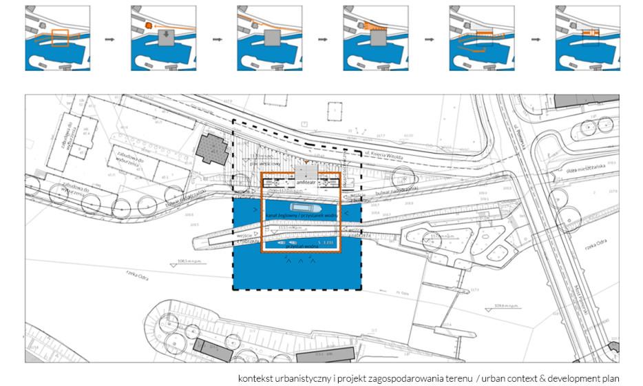 Patrząc na rzekę - wrocławski waterfront projekt 2014 Adamiczka Consulting (8)